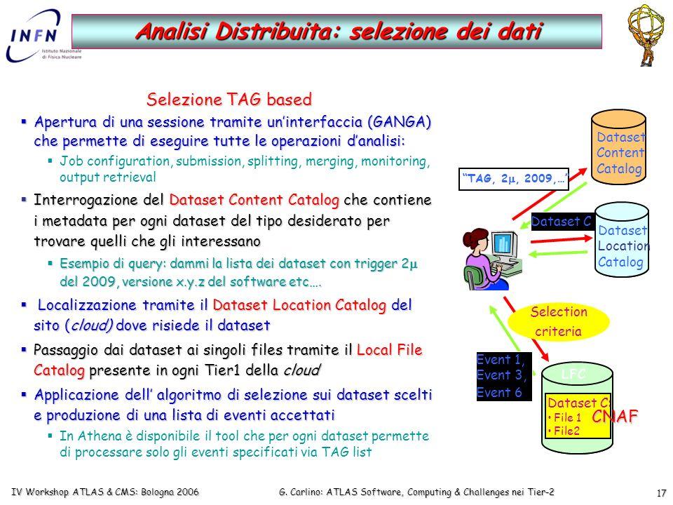 G. Carlino: ATLAS Software, Computing & Challenges nei Tier-2 IV Workshop ATLAS & CMS: Bologna 2006 17 Selezione TAG based Apertura di una sessione tr