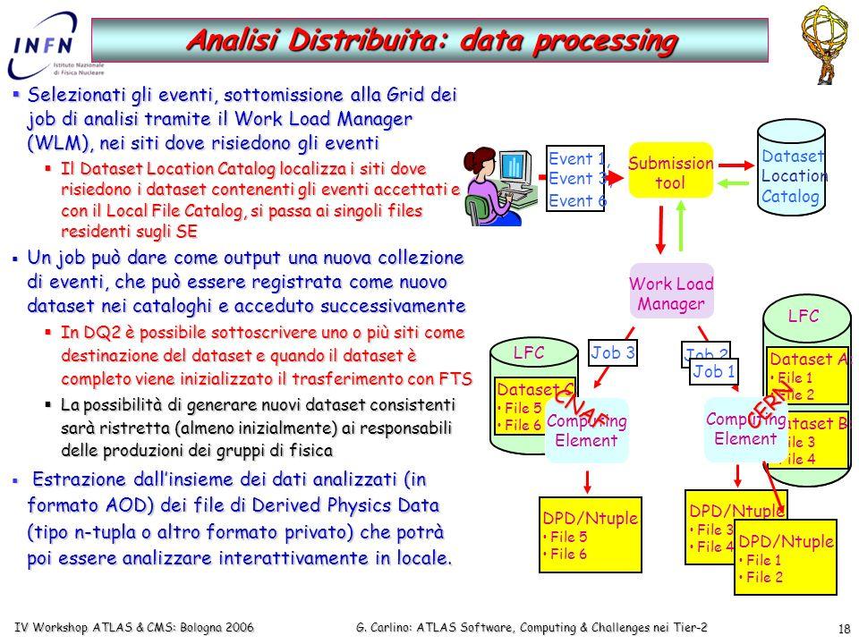 G. Carlino: ATLAS Software, Computing & Challenges nei Tier-2 IV Workshop ATLAS & CMS: Bologna 2006 18 Selezionati gli eventi, sottomissione alla Grid