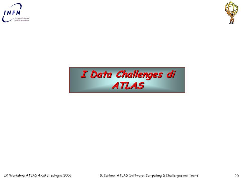 G. Carlino: ATLAS Software, Computing & Challenges nei Tier-2 IV Workshop ATLAS & CMS: Bologna 2006 20 I Data Challenges di ATLAS
