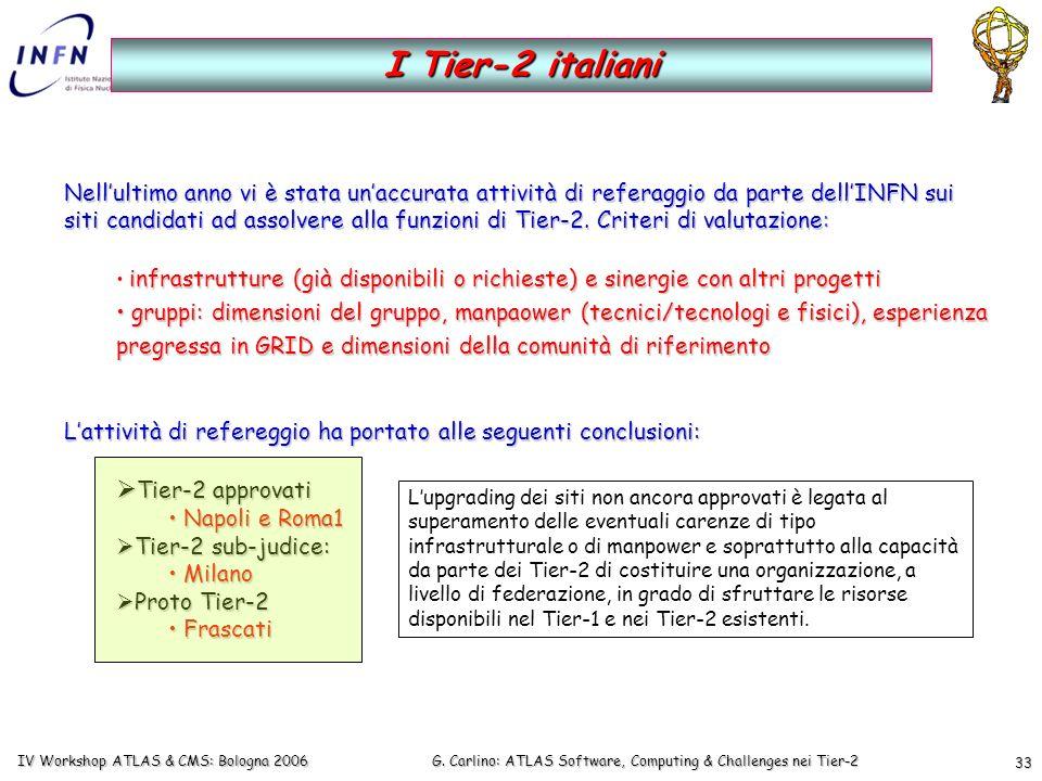 G. Carlino: ATLAS Software, Computing & Challenges nei Tier-2 IV Workshop ATLAS & CMS: Bologna 2006 33 I Tier-2 italiani Nellultimo anno vi è stata un