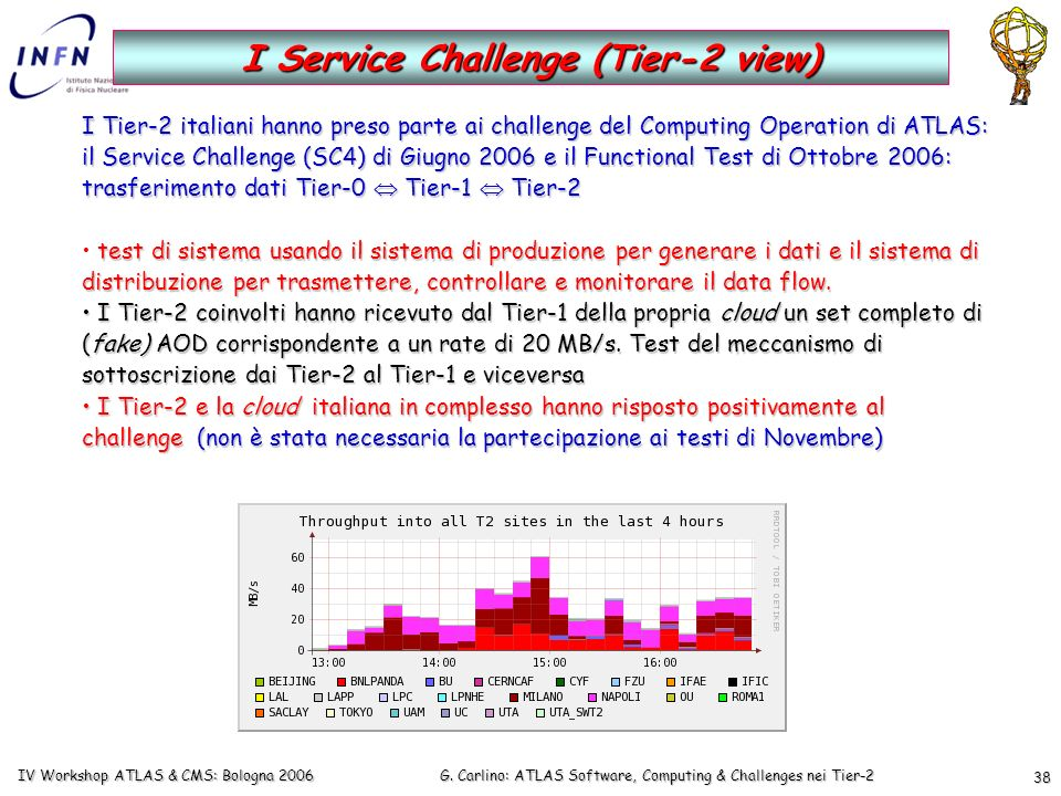 G. Carlino: ATLAS Software, Computing & Challenges nei Tier-2 IV Workshop ATLAS & CMS: Bologna 2006 38 I Service Challenge (Tier-2 view) I Tier-2 ital
