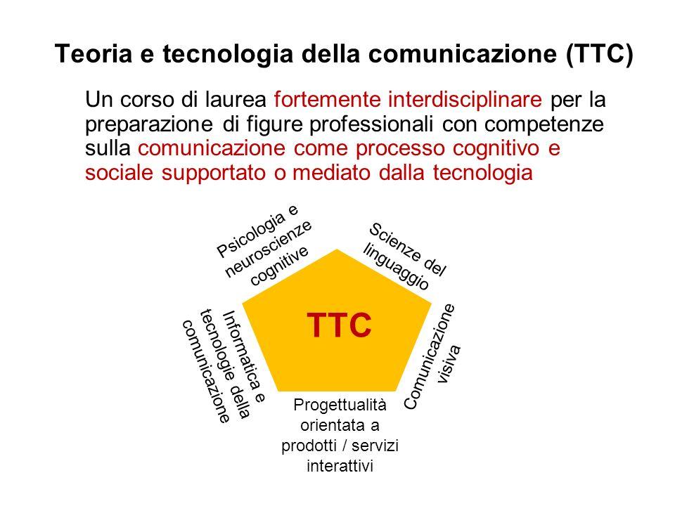 Teoria e tecnologia della comunicazione (TTC) Un corso di laurea fortemente interdisciplinare per la preparazione di figure professionali con competen