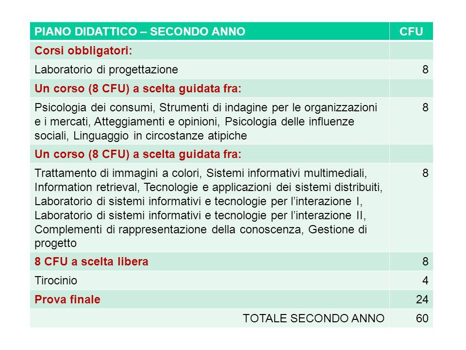 PIANO DIDATTICO – SECONDO ANNOCFU Corsi obbligatori: Laboratorio di progettazione8 Un corso (8 CFU) a scelta guidata fra: Psicologia dei consumi, Stru