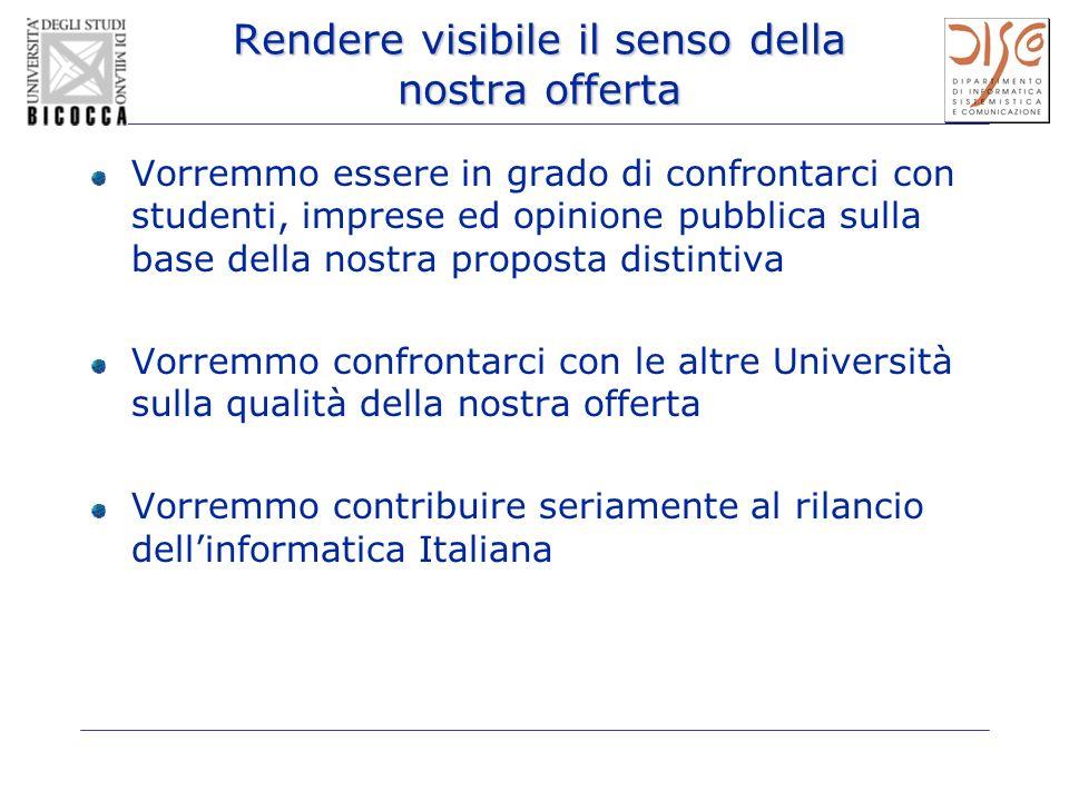 Rendere visibile il senso della nostra offerta Vorremmo essere in grado di confrontarci con studenti, imprese ed opinione pubblica sulla base della nostra proposta distintiva Vorremmo confrontarci con le altre Università sulla qualità della nostra offerta Vorremmo contribuire seriamente al rilancio dellinformatica Italiana