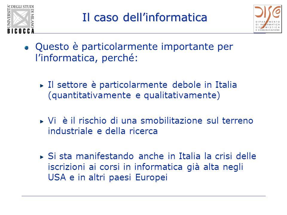 Il caso dellinformatica Questo è particolarmente importante per linformatica, perché: Il settore è particolarmente debole in Italia (quantitativamente e qualitativamente) Vi è il rischio di una smobilitazione sul terreno industriale e della ricerca Si sta manifestando anche in Italia la crisi delle iscrizioni ai corsi in informatica già alta negli USA e in altri paesi Europei