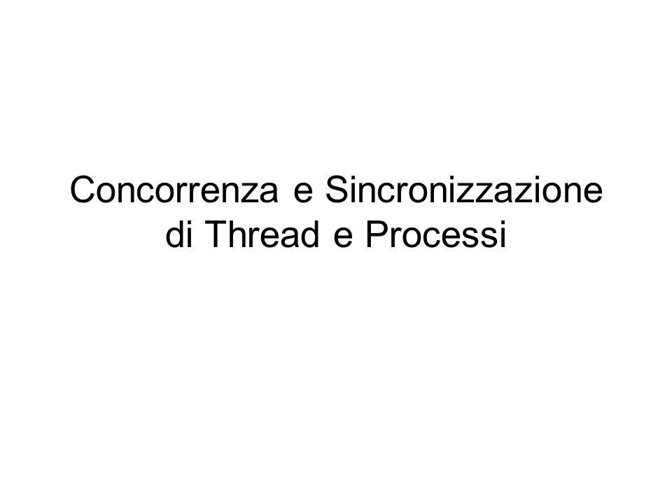 Concorrenza e Sincronizzazione Obiettivi –garantire la mutua esclusione nellaccesso a risorse condivise da parte di thread/processi concorrenti –Più in generale, stabilire un coordinamento fra (sincronizzare) le azioni di thread/processi concorrenti