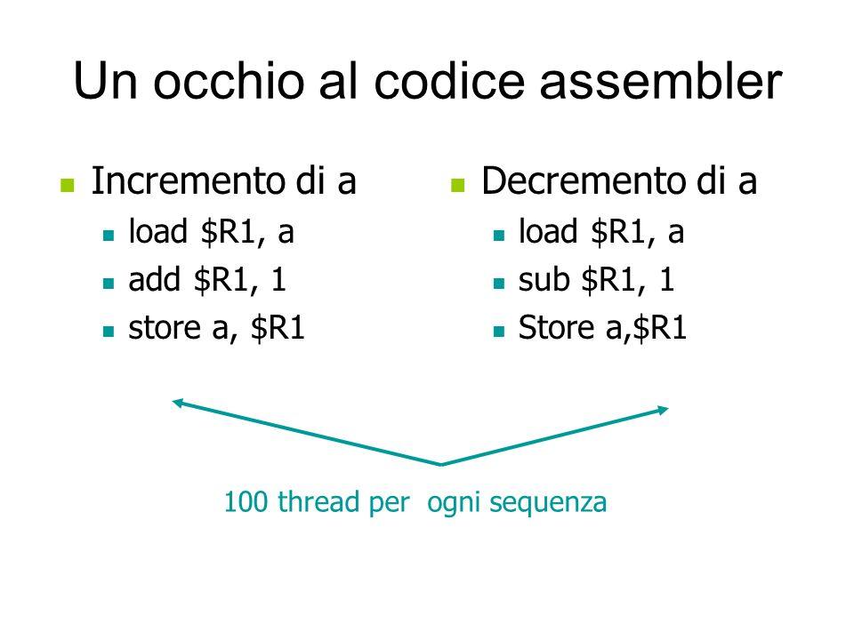 Possibile sequenza di esecuzione a vale inizialmente 0, comincia Thread 1 1.load $R1, a// legge il valore di a, $R1 = 0 2.add $R1, 1// incremento, $R1 = 1 Preemption, cambio contesto, comincia Thread 2 3.load $R1, a// legge il valore di a, $R1 = 0 4.sub $R1, 1// decremento, $R1 = -1 5.store a, $R1// scrive valore di a, a = -1 Preemption, cambio contesto, continua Thread 1 (NB: Loperazione 5 ha reso inconsistente la lettura 1) 6.store a, $R1// scrive il valore di a, a = 1 Fine, a vale 1 invece che 0 (NB: Loperazione 6 ha sovrascritto laggiornamento 5) Inconsistent read Lost update