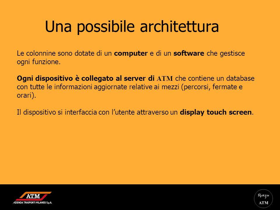 Una possibile architettura S Le colonnine sono dotate di un computer e di un software che gestisce ogni funzione. Ogni dispositivo è collegato al serv