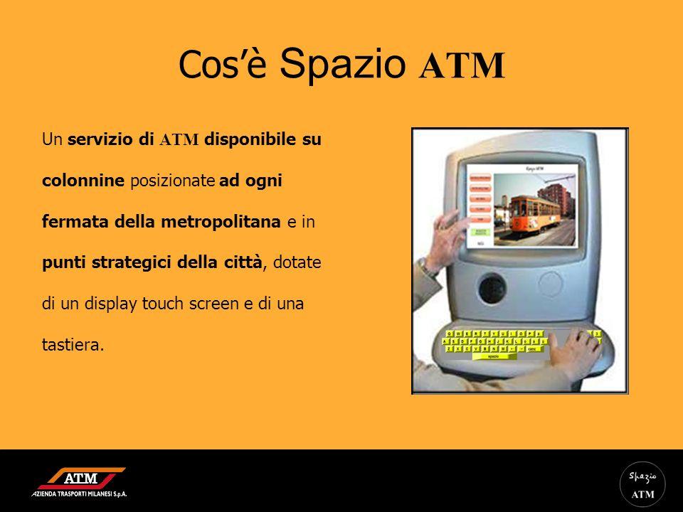 Cosè Spazio ATM Un servizio di ATM disponibile su colonnine posizionate ad ogni fermata della metropolitana e in punti strategici della città, dotate