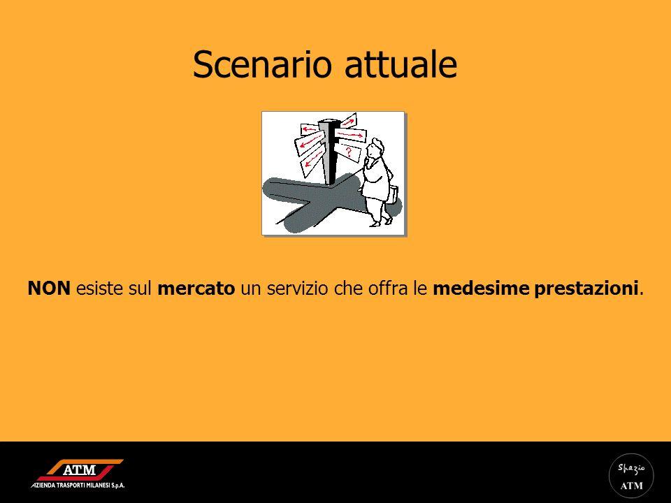 Scenario attuale z NON esiste sul mercato un servizio che offra le medesime prestazioni.