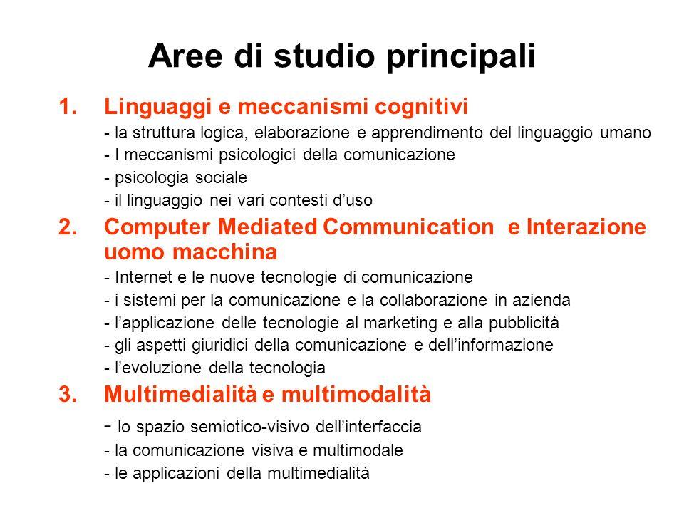 1.Linguaggi e meccanismi cognitivi - la struttura logica, elaborazione e apprendimento del linguaggio umano - I meccanismi psicologici della comunicaz
