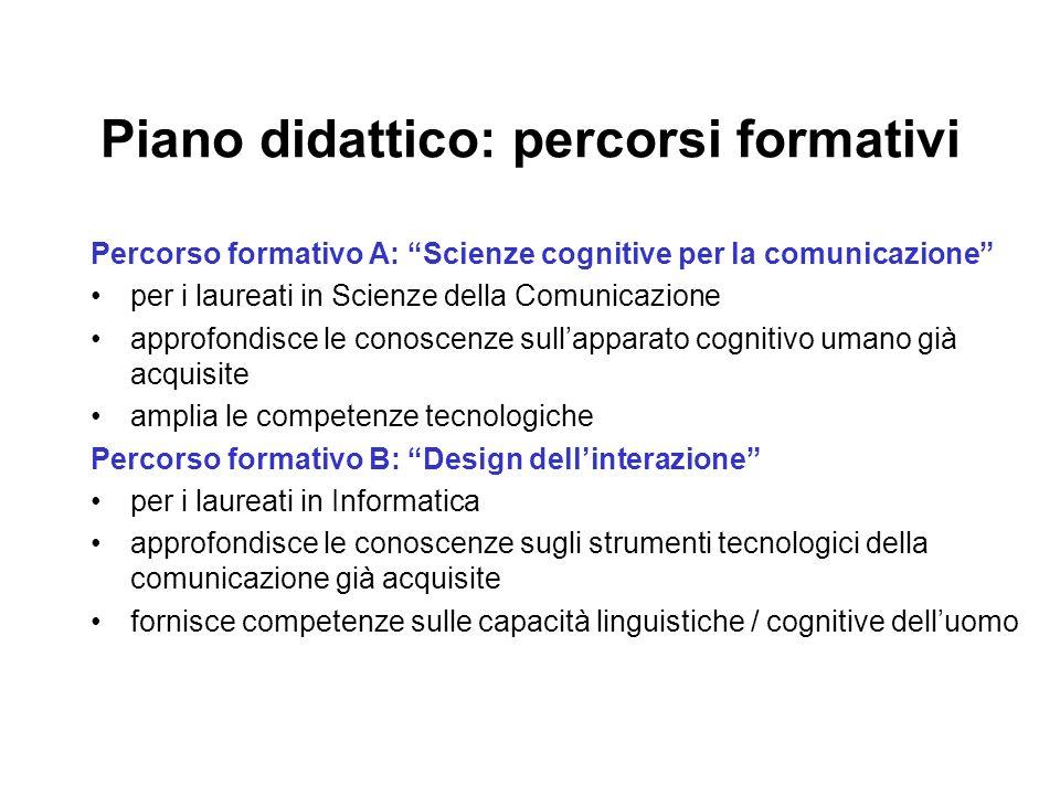 Percorso formativo B: Design dellinterazione - Primo anno CorsoSemestreCFU 1.