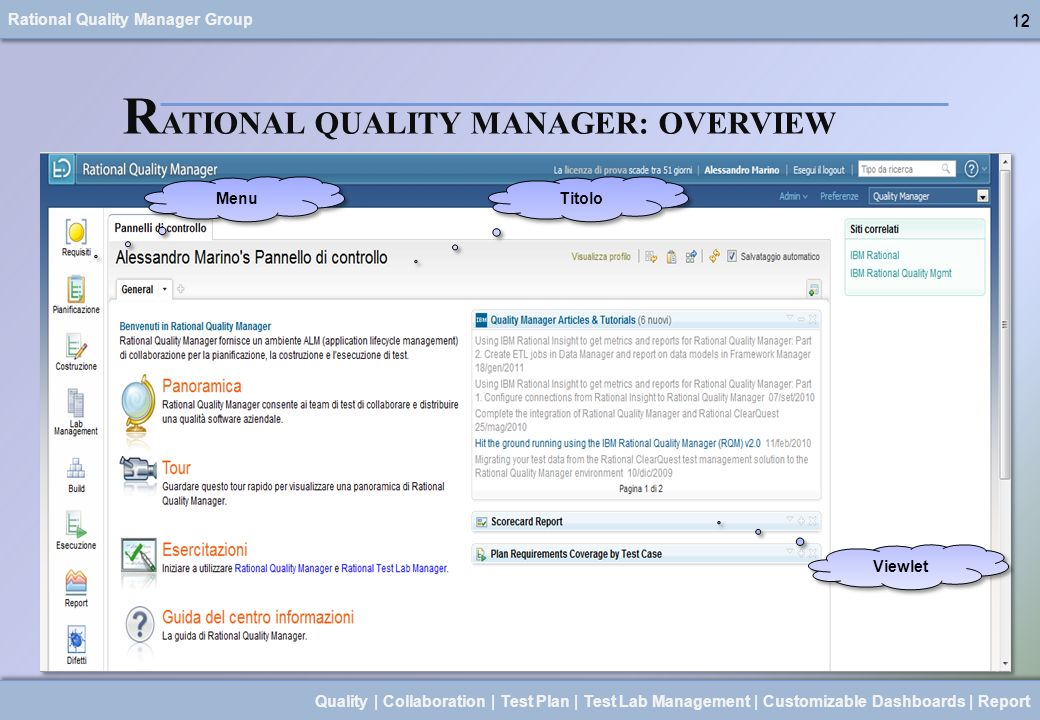Rational Quality Manager Group 12 Quality | Collaboration | Test Plan | Test Lab Management | Customizable Dashboards | Report 12 R ATIONAL QUALITY MA