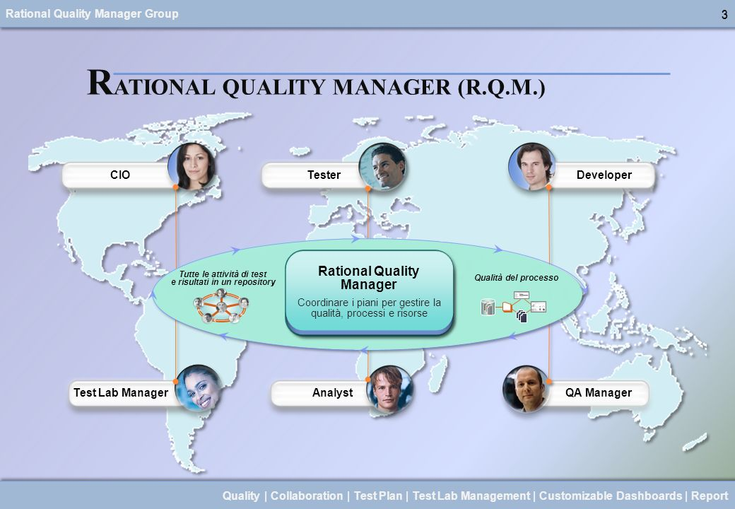 Rational Quality Manager Group 4 Quality | Collaboration | Test Plan | Test Lab Management | Customizable Dashboards | Report 4 R ATIONAL QUALITY MANAGER (R.Q.M.) RATIONAL QUALITY MANAGER Report Risultati Report Risultati Creare Piani Creare Piani JAZZ TEAM SERVER Costruire Test Costruire Test Gestire Test Lab Gestire Test Lab Eseguire Test Eseguire Test Functional Testing Functional Testing Manual Testing Manual Testing