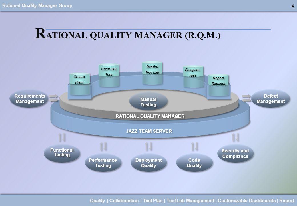 Rational Quality Manager Group 25 Quality | Collaboration | Test Plan | Test Lab Management | Customizable Dashboards | Report U NIVERSITA DEGLI STUDI DI MILANO BICOCCA FACOLTA DI SCIENZE MM.
