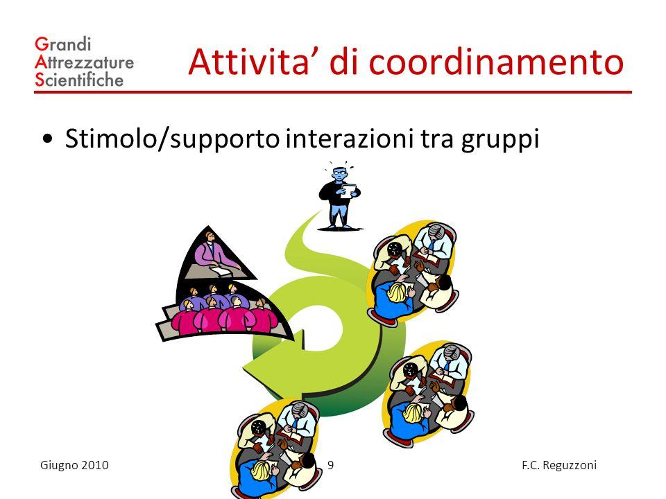 9 Giugno 2010 F.C. Reguzzoni Attivita di coordinamento Stimolo/supporto interazioni tra gruppi