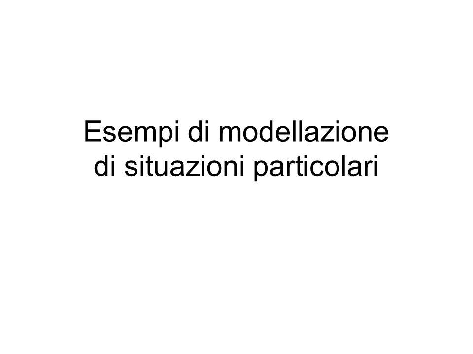 Esempi di modellazione di situazioni particolari