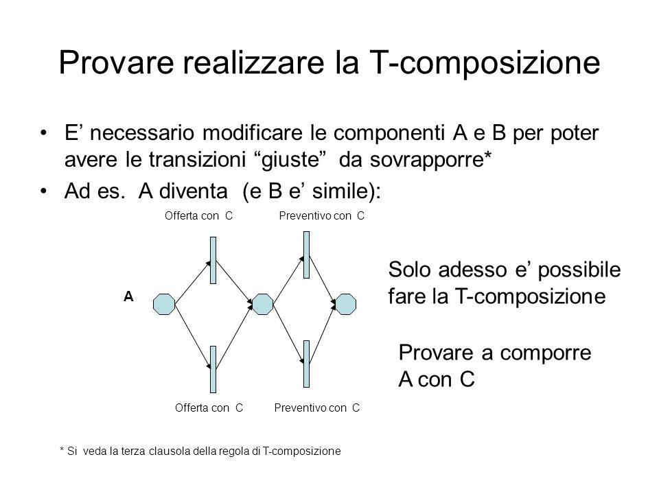 Provare realizzare la T-composizione E necessario modificare le componenti A e B per poter avere le transizioni giuste da sovrapporre* Ad es.