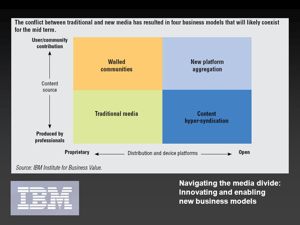 Navigating the media divide: Innovating and enabling new business models