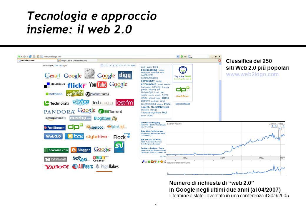 4 Milano, 03/12/2007 Tecnologia e approccio insieme: il web 2.0 Numero di richieste di web 2.0 in Google negli ultimi due anni (al 04/2007) Il termine è stato inventato in una conferenza il 30/9/2005 Classifica dei 250 siti Web 2.0 più popolari www.web2logo.com