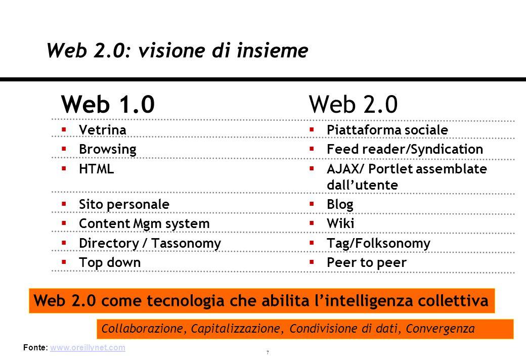 28 Milano, 03/12/2007