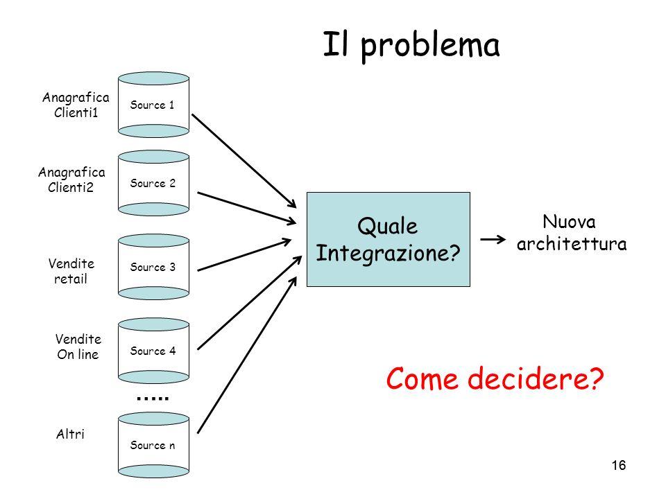 16 Il problema Source 2Source 1 Anagrafica Clienti1 Source 3Source 4Source n …..