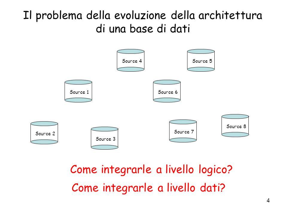 4 Il problema della evoluzione della architettura di una base di dati Source 1 Source 7 Source 3 Source 5Source 4 Source 8 Source 2 Source 6 Come integrarle a livello logico.