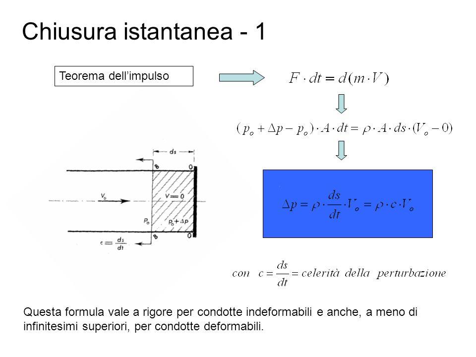 Chiusura istantanea - 1 Teorema dellimpulso Questa formula vale a rigore per condotte indeformabili e anche, a meno di infinitesimi superiori, per con