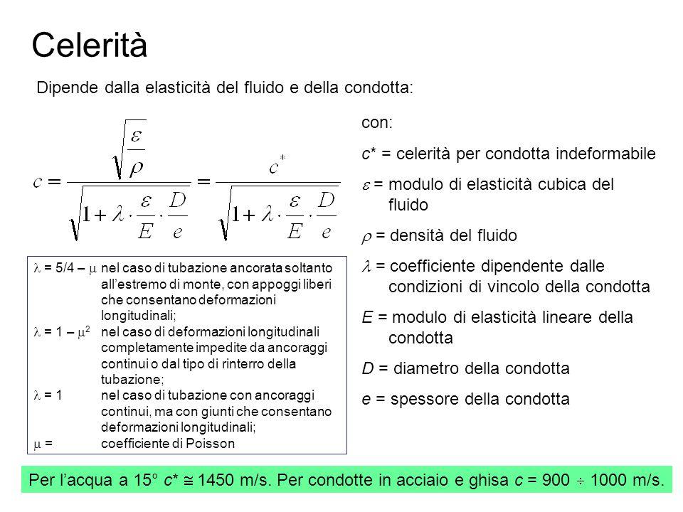 Celerità Dipende dalla elasticità del fluido e della condotta: con: c* = celerità per condotta indeformabile = modulo di elasticità cubica del fluido