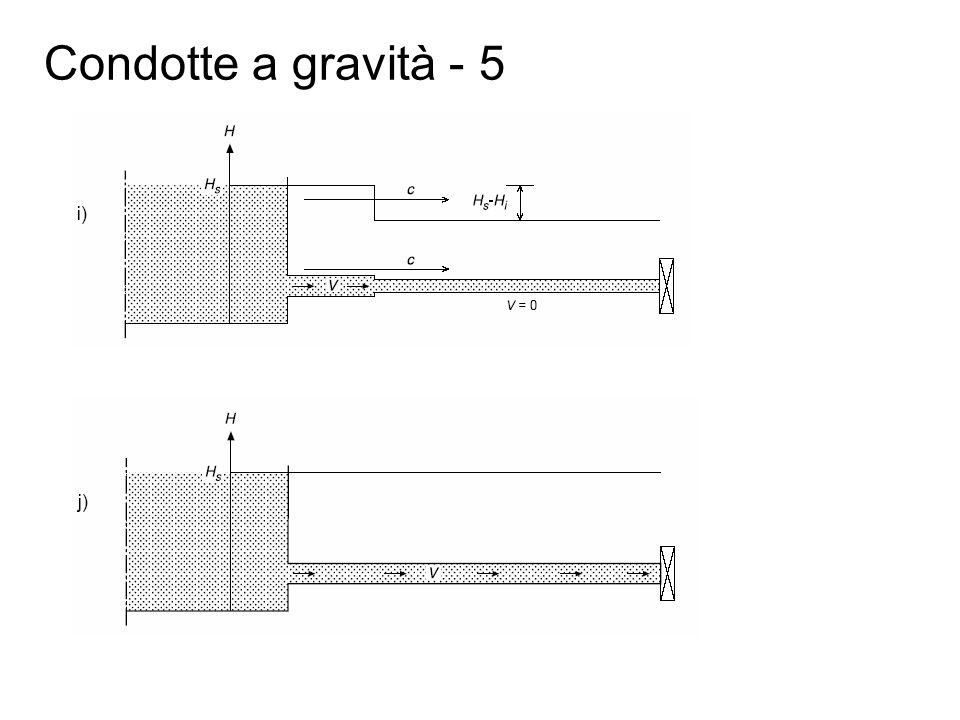 Equazioni del moto vario - 1 equazione del moto vario monodimensionale equazione di continuità per le correnti lequazione di stato del fluido (ove è il modulo di comprimibilità cubica del fluido, 2·109 N/m2 a 10 °C per lacqua) equazione del legame sforzo-deformazione per la tubazione A = A[p(x,t)] per tubazione circolare con diametro D, di materiale elastico per il quale valga la legge di Hooke = E · D/D e che sia poco deformabile (modulo elastico E molto grande), di spessore e piccolo rispetto a D (e < D/30) e quindi con sforzo legato a p secondo lespressione di Mariotte = p·D/(2·e), e libera di deformarsi longitudinalmente per effetto Poisson, porta a: 1) 2) 3) 4)