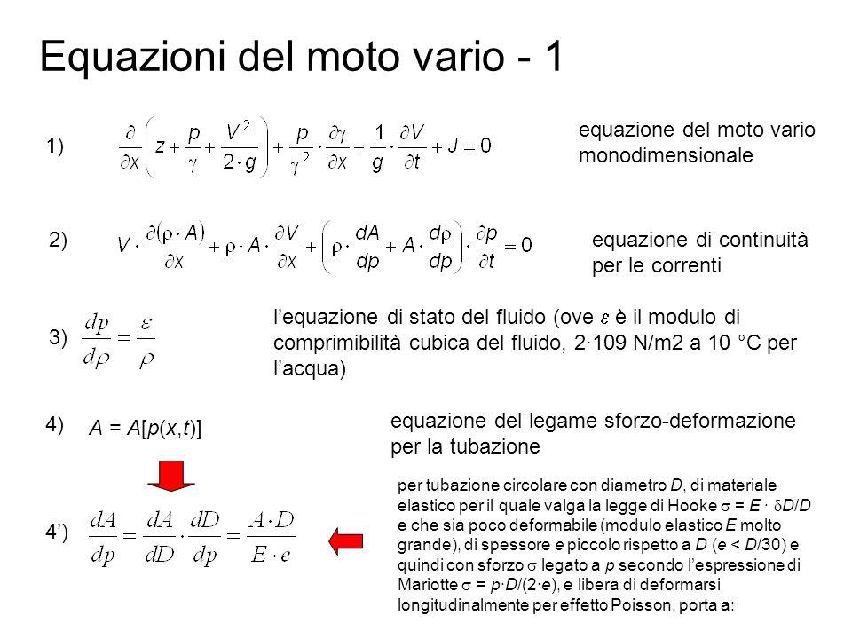 Equazioni del moto vario - 2 Tenendo conto, oltre che delle relazioni (3) e (4 ), anche delle ulteriori ipotesi : il termine cinetico V 2 /(2·g) del trinomio di Bernoulli sia trascurabile rispetto al carico piezometrico h = z + p/, siano trascurabili le derivate parziali / x, / x e A/ x, 1 ) in cui c è la celerità di propagazione delle perturbazioni si dimostra che lequazione del moto (1) e lequazione di continuità (2) si trasformano nelle seguenti equazioni, pure esse alle derivate parziali: 2 )