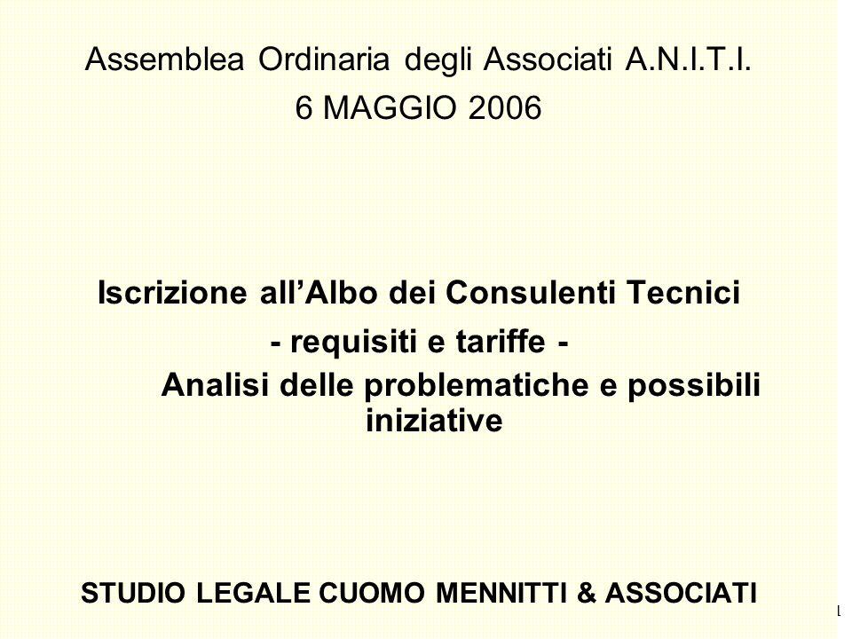 1 Assemblea Ordinaria degli Associati A.N.I.T.I.