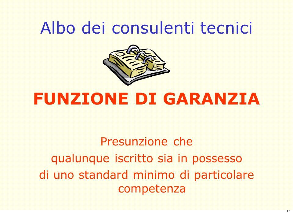 6 Albo dei consulenti tecnici FUNZIONE DI GARANZIA Presunzione che qualunque iscritto sia in possesso di uno standard minimo di particolare competenza