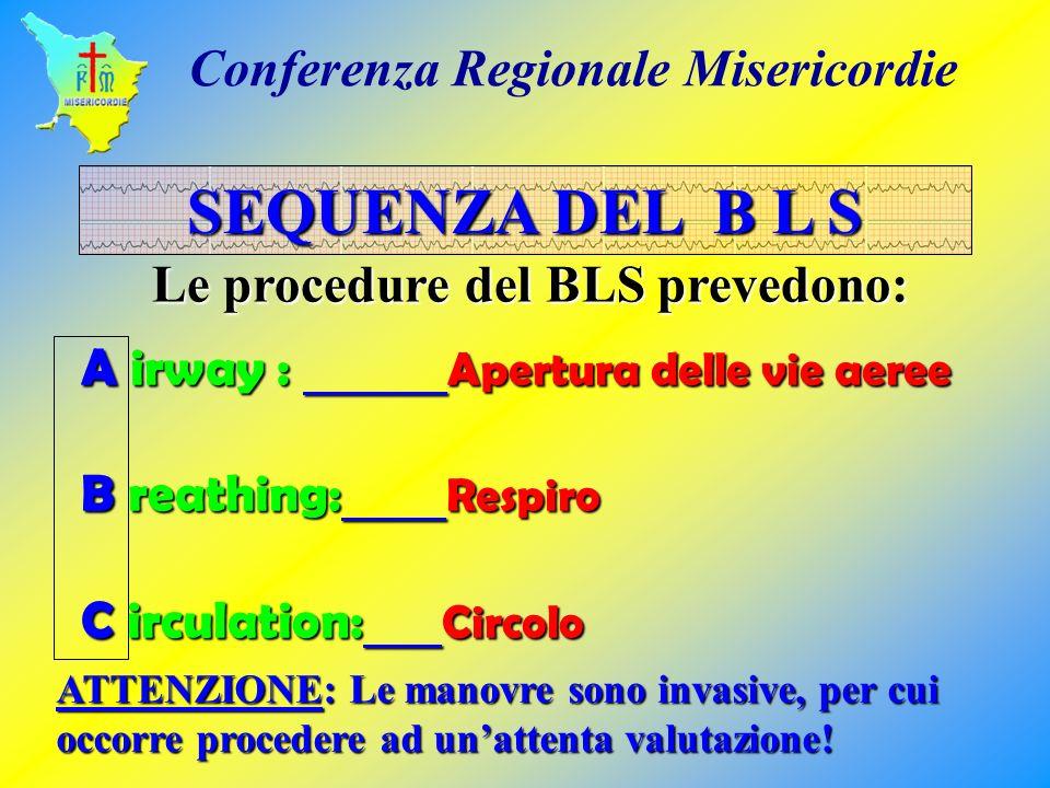 A irway : Apertura delle vie aeree B reathing: Respiro C irculation: Circolo SEQUENZA DEL B L S Le procedure del BLS prevedono: ATTENZIONE: Le manovre