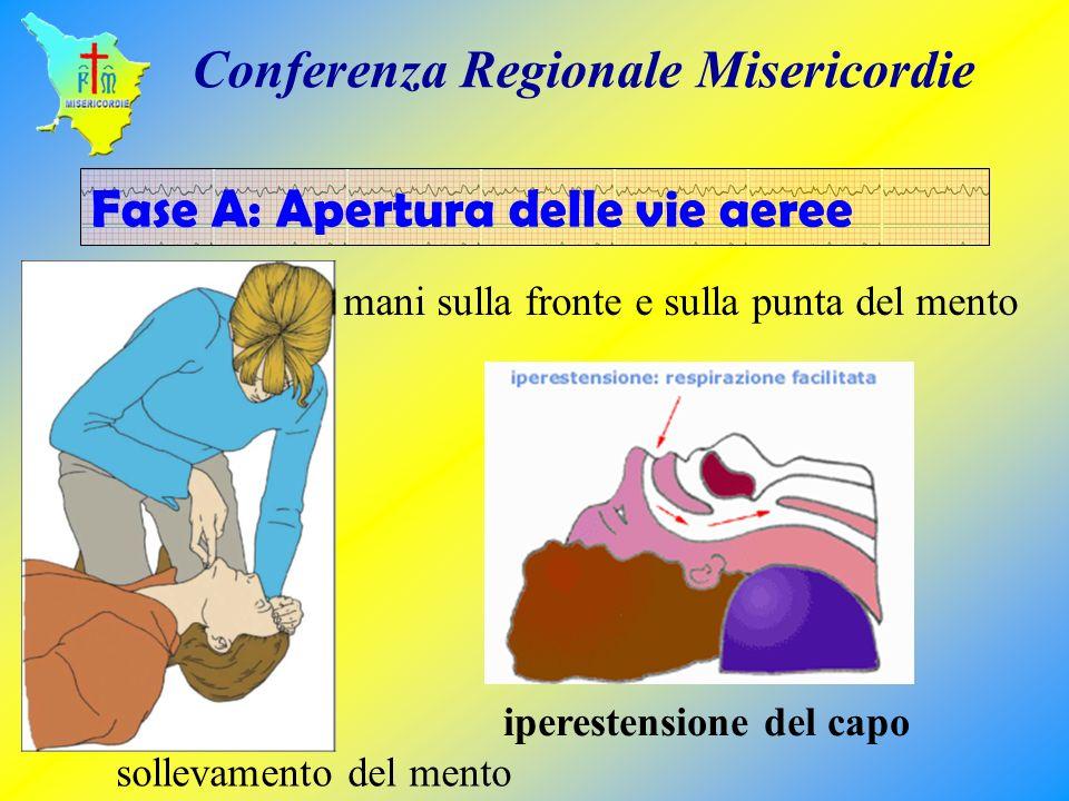 Fase A: Apertura delle vie aeree sollevamento del mento iperestensione del capo mani sulla fronte e sulla punta del mento Conferenza Regionale Miseric