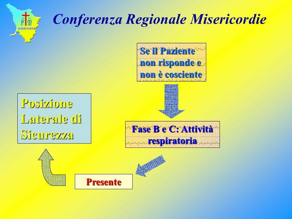 Presente Fase B e C: Attività respiratoria Se il Paziente non risponde e non è cosciente Posizione Laterale di Sicurezza Conferenza Regionale Miserico
