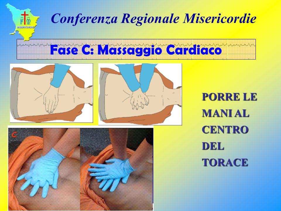 PORRE LE MANI AL CENTRO DEL TORACE Fase C: Massaggio Cardiaco Conferenza Regionale Misericordie