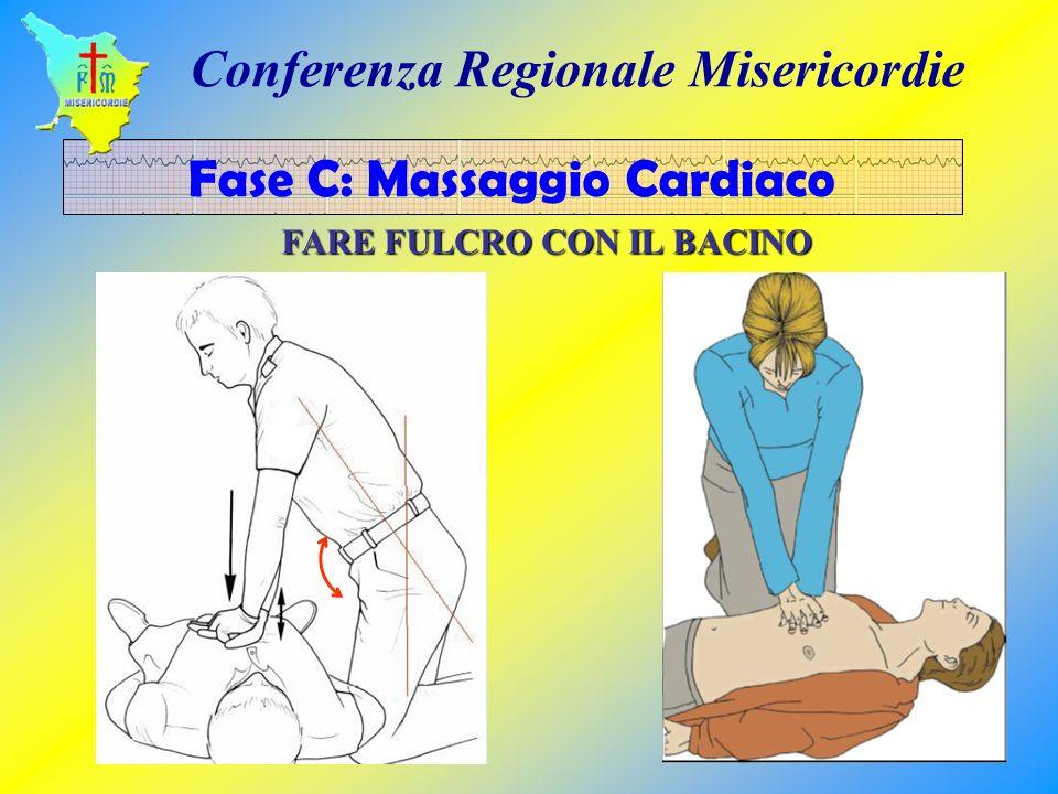 FARE FULCRO CON IL BACINO Fase C: Massaggio Cardiaco Conferenza Regionale Misericordie