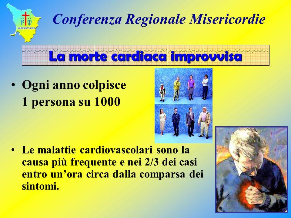 La morte cardiaca improvvisa Ogni anno colpisce 1 persona su 1000 Le malattie cardiovascolari sono la causa più frequente e nei 2/3 dei casi entro uno