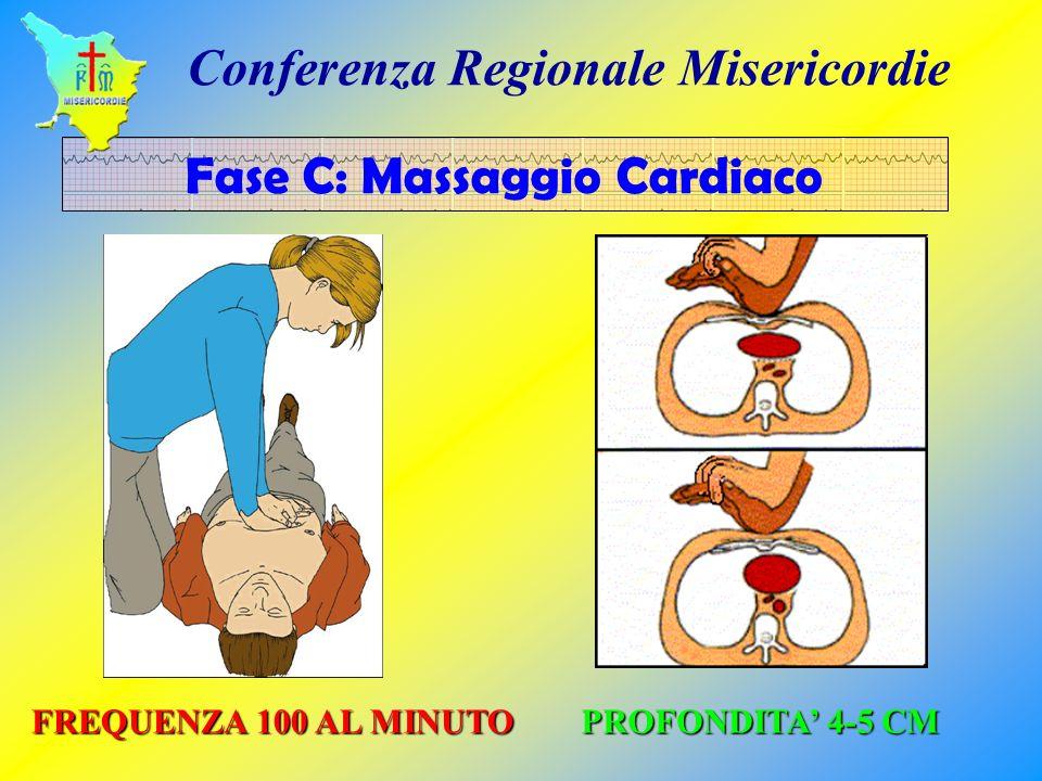 FREQUENZA 100 AL MINUTO PROFONDITA 4-5 CM Fase C: Massaggio Cardiaco Conferenza Regionale Misericordie