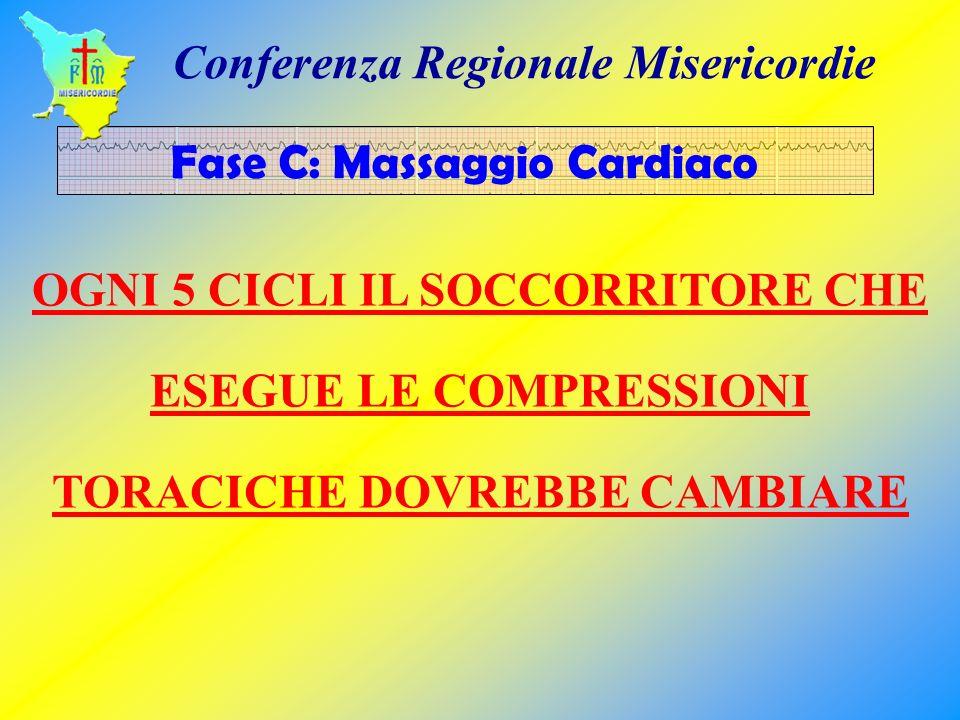 OGNI 5 CICLI IL SOCCORRITORE CHE ESEGUE LE COMPRESSIONI TORACICHE DOVREBBE CAMBIARE Fase C: Massaggio Cardiaco Conferenza Regionale Misericordie