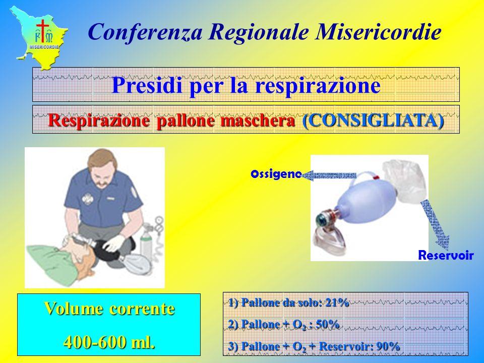 Presidi per la respirazione Respirazione pallone maschera (CONSIGLIATA) 1) Pallone da solo: 21% 2) Pallone + O 2 : 50% 3) Pallone + O 2 + Reservoir: 9