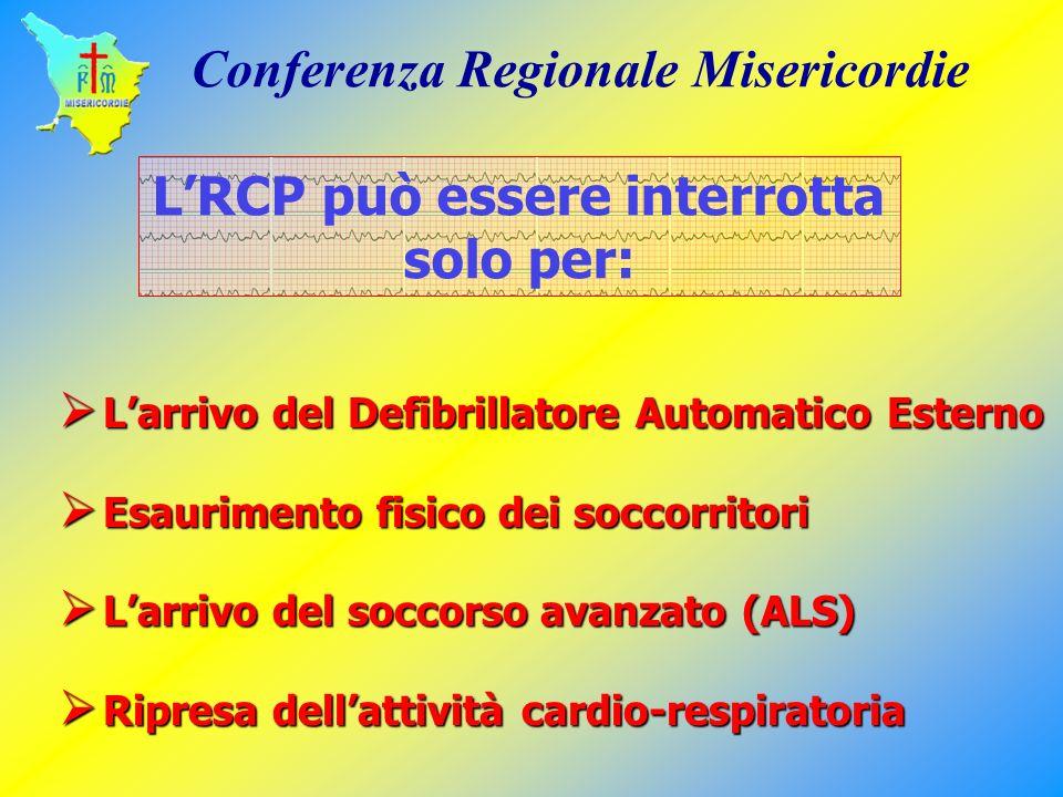 LRCP può essere interrotta solo per: Larrivo del Defibrillatore Automatico Esterno Larrivo del Defibrillatore Automatico Esterno Esaurimento fisico de