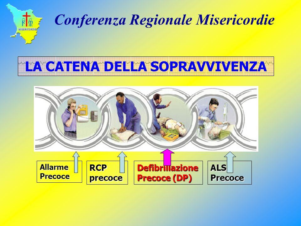 Allarme Precoce RCP precoce Defibrillazione Precoce (DP) ALS Precoce LA CATENA DELLA SOPRAVVIVENZA Conferenza Regionale Misericordie