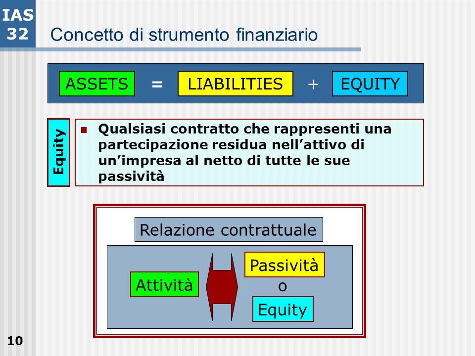 10 Concetto di strumento finanziario Qualsiasi contratto che rappresenti una partecipazione residua nellattivo di unimpresa al netto di tutte le sue p