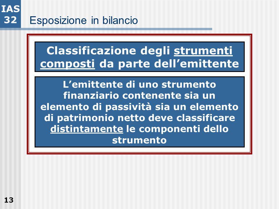 13 Esposizione in bilancio IAS 32 Classificazione degli strumenti composti da parte dellemittente Lemittente di uno strumento finanziario contenente s