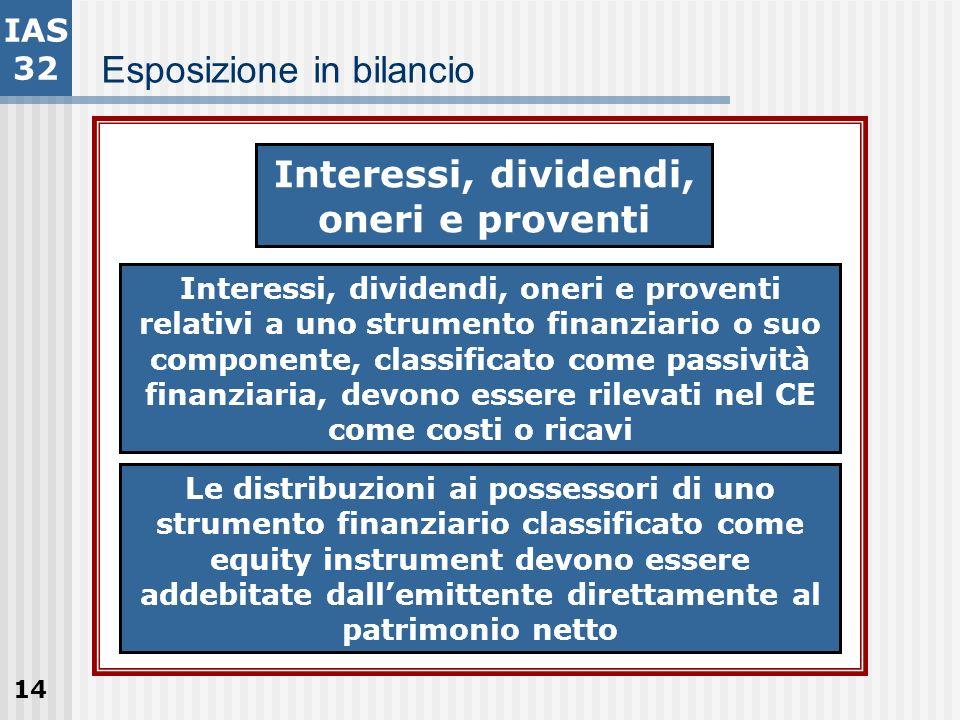 14 Esposizione in bilancio IAS 32 Interessi, dividendi, oneri e proventi Interessi, dividendi, oneri e proventi relativi a uno strumento finanziario o