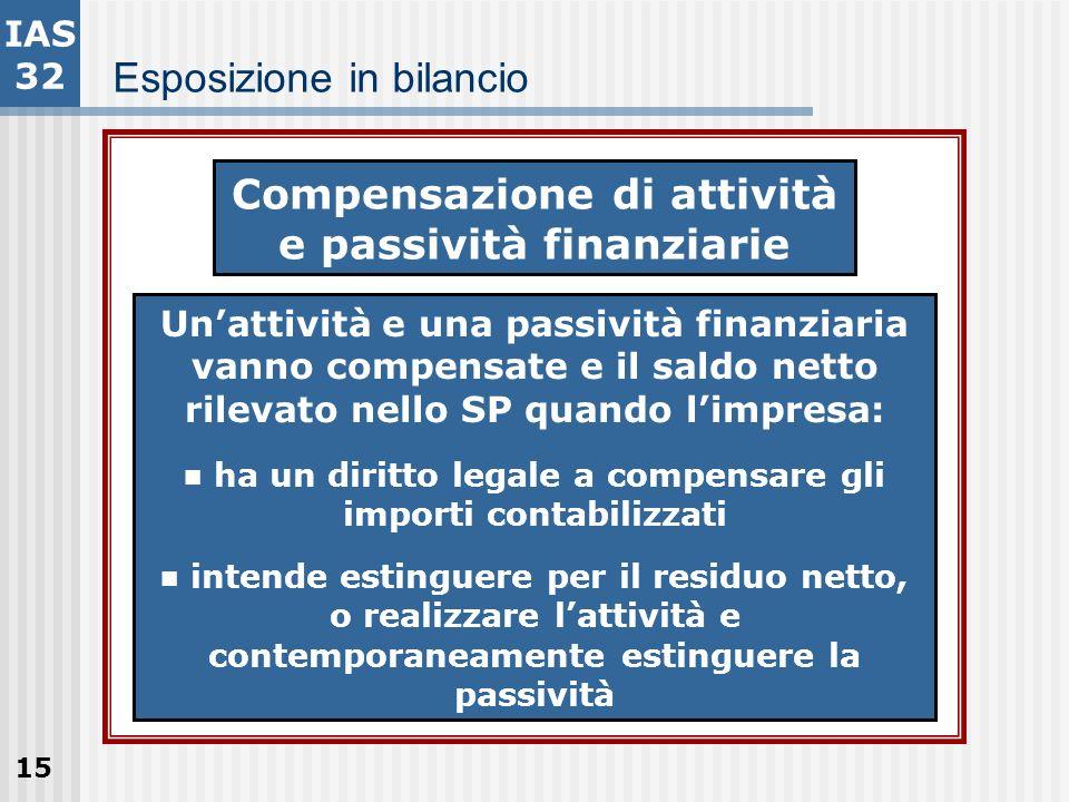 15 Esposizione in bilancio IAS 32 Compensazione di attività e passività finanziarie Unattività e una passività finanziaria vanno compensate e il saldo