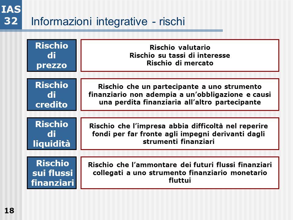18 Informazioni integrative - rischi Rischio di prezzo Rischio di credito Rischio di liquidità Rischio sui flussi finanziari Rischio valutario Rischio