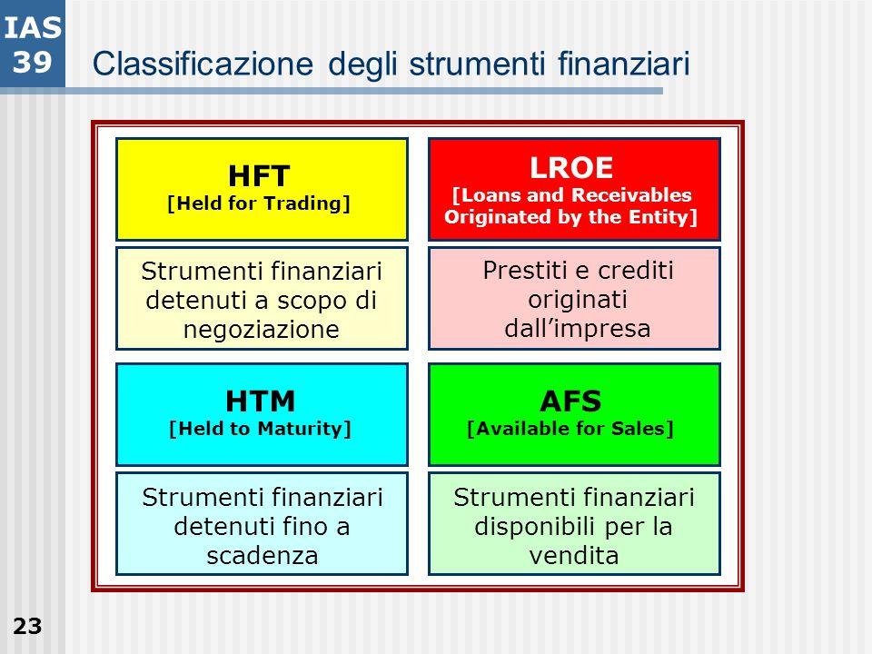 23 Classificazione degli strumenti finanziari HFT [Held for Trading] Strumenti finanziari detenuti a scopo di negoziazione AFS [Available for Sales] S